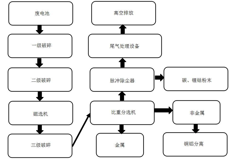 锂电池工艺线网站_看图王.jpg