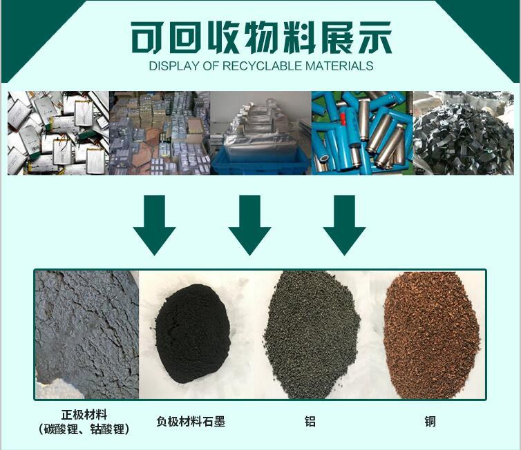 锂电池回收处理技术的物料图.jpg
